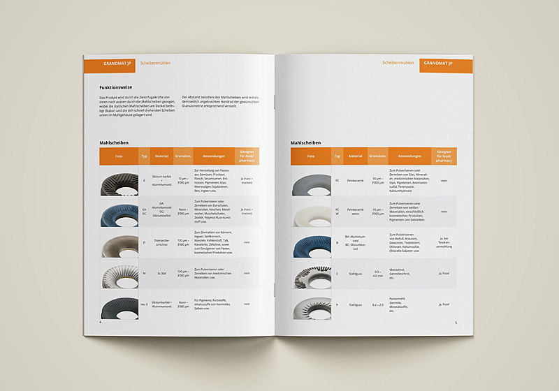 brochure design products