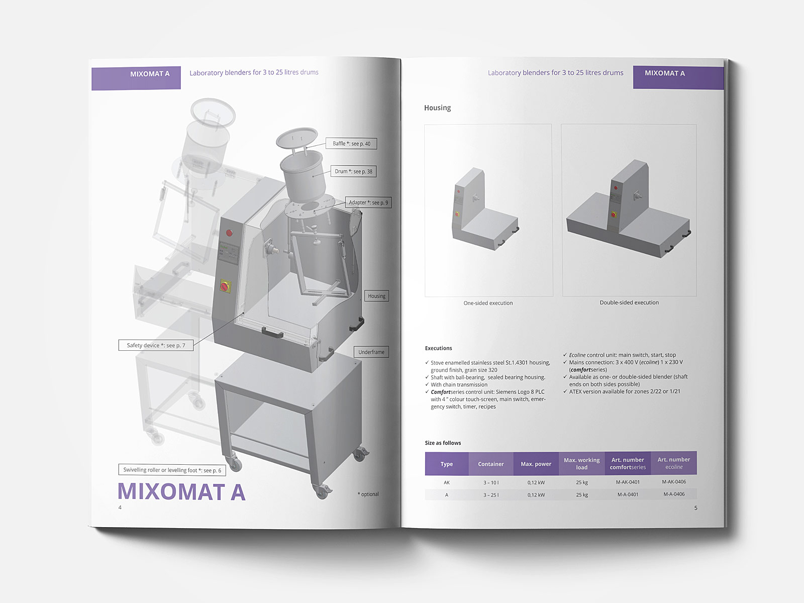 inner pages machine brochure